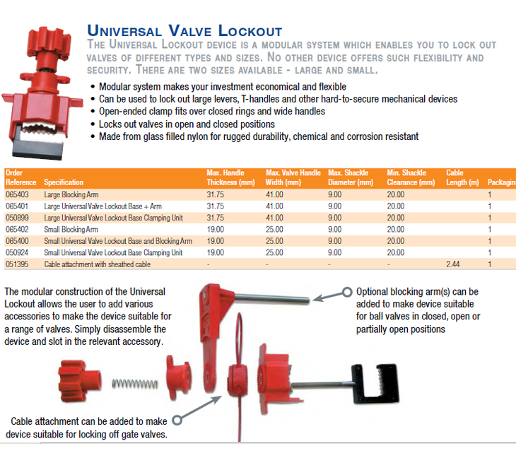 Brady Lock Out And Tag Out System Dubai Universal Valve